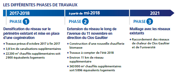 4ba8ac5-1977-raw-Calendrier-phases-travaux.png